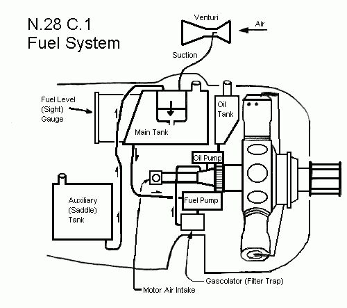 piper pa 28 fuel system diagram